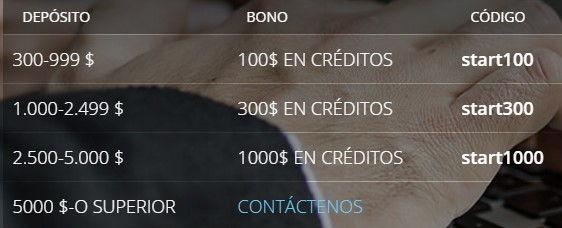 Promociones eToro