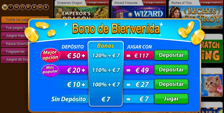 Bono de bienvenida €7 gratis Winorama