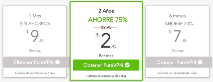 Precio PureVPN
